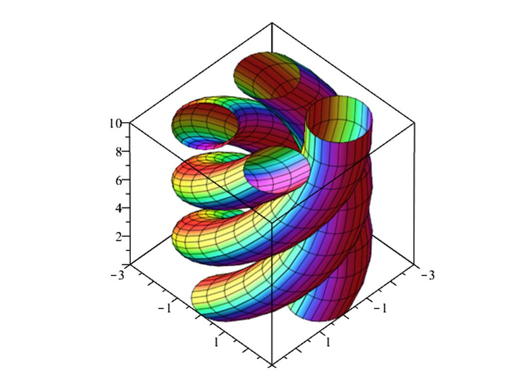 Kurven und Flächen im Raum (2)