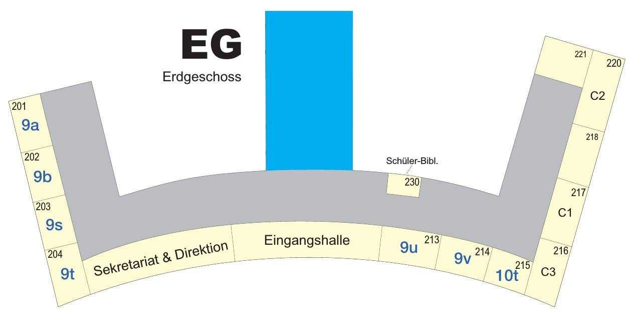 Gebäudeplan Hauptgebäude EG